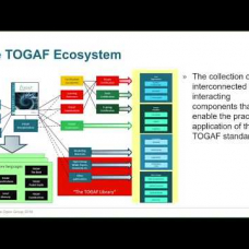 The Open Group - The TOGAF Standard, Version 9.2: Part 6